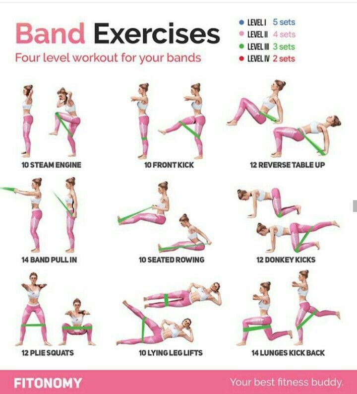 VO2 Sport Športna Prehrana - fitnes elastike